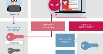 ransomware_english-1