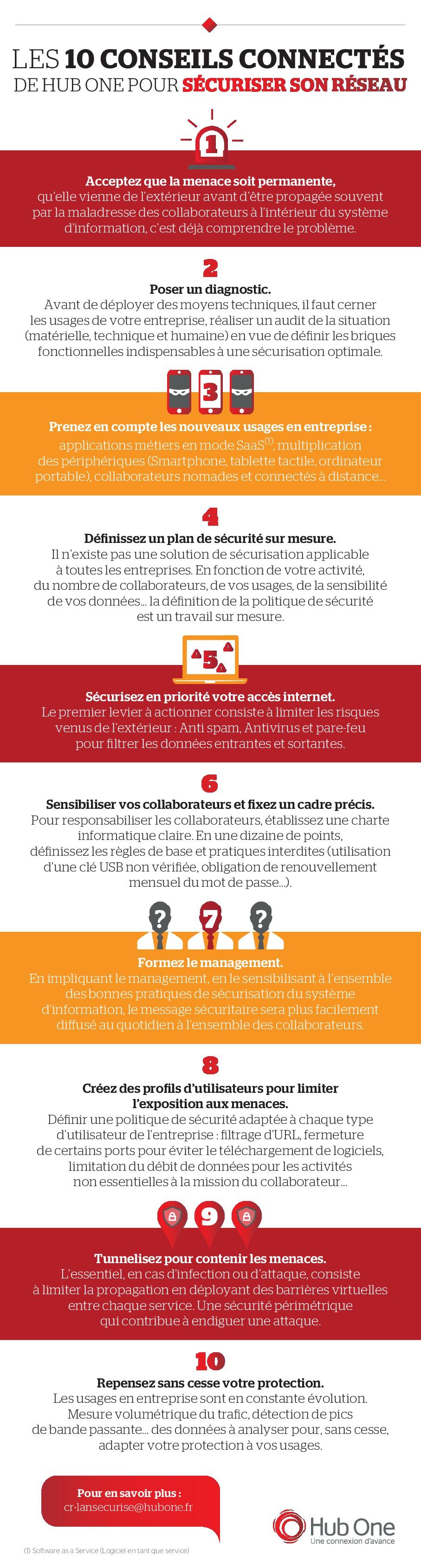 Infographie Hub One_10 conseils pour sécuriser son réseau-001